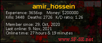 Player statistics userbar for amir_hossein