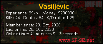 Player statistics userbar for Vasiljevic