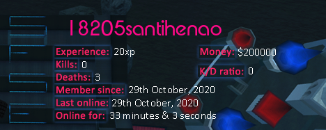 Player statistics userbar for 18205santihenao