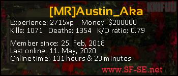 Player statistics userbar for [MR]Austin_Aka