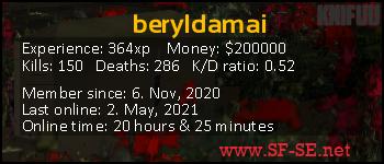 Player statistics userbar for beryldamai