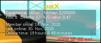 Player statistics userbar for patX