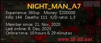 Player statistics userbar for NIGHT_MAN_A7