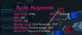 Player statistics userbar for Ryota_Kugamoto