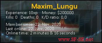 Player statistics userbar for Maxim_Lungu