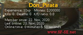 Player statistics userbar for Don_Pirata