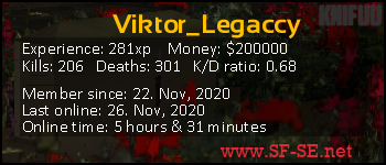 Player statistics userbar for Viktor_Legaccy