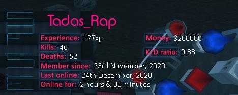 Player statistics userbar for Tadas_Rap