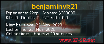 Player statistics userbar for benjaminvk21