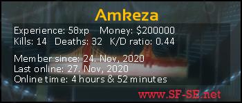 Player statistics userbar for Amkeza