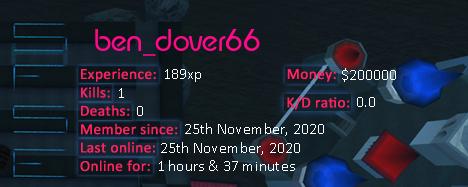Player statistics userbar for ben_dover66