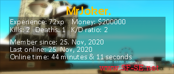 Player statistics userbar for MrJoker.