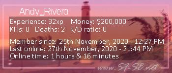 Player statistics userbar for Andy_Rivera
