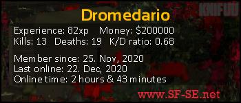 Player statistics userbar for Dromedario
