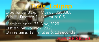 Player statistics userbar for Tutis_Lolipop