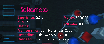 Player statistics userbar for Sakamoto