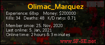 Player statistics userbar for Olimac_Marquez