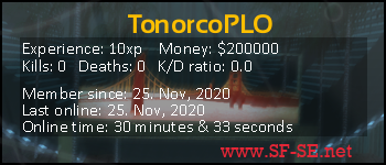 Player statistics userbar for TonorcoPLO