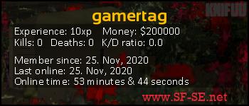 Player statistics userbar for gamertag