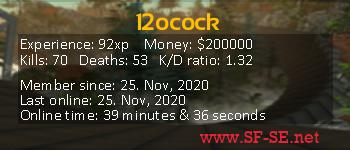 Player statistics userbar for 12ocock