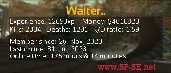 Player statistics userbar for Waalter