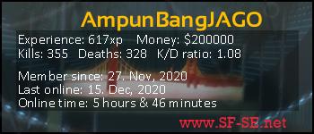Player statistics userbar for AmpunBangJAGO