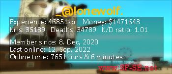 Player statistics userbar for _@lonewolf