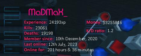 Player statistics userbar for MaDyy