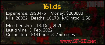 Player statistics userbar for ]DS[Memo.