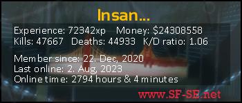 Player statistics userbar for Insane..