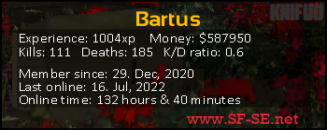 Player statistics userbar for Bartus