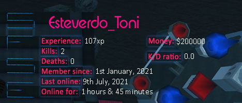 Player statistics userbar for Esteverdo_Toni