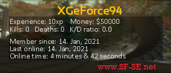 Player statistics userbar for XGeForce94