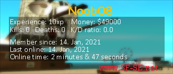 Player statistics userbar for Noob08
