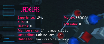 Player statistics userbar for JFDELAS