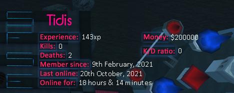 Player statistics userbar for Tidis