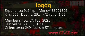 Player statistics userbar for loqqq