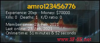 Player statistics userbar for amro123456776