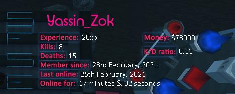 Player statistics userbar for Yassin_Zok