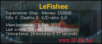 Player statistics userbar for LeFishee