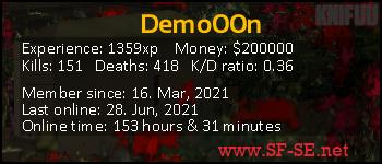 Player statistics userbar for Demo00n