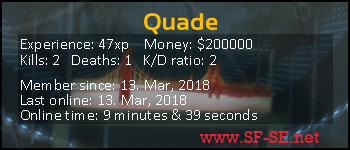 Player statistics userbar for Quade