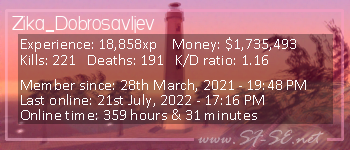Player statistics userbar for Zika_Dobrosavljev