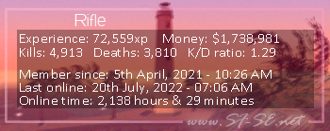 Player statistics userbar for rlf1