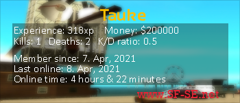 Player statistics userbar for Tauke
