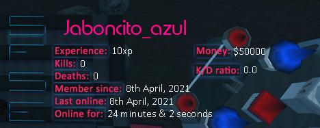 Player statistics userbar for Jaboncito_azul