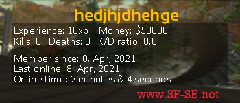 Player statistics userbar for hedjhjdhehge