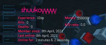 Player statistics userbar for shuukoyyyyy