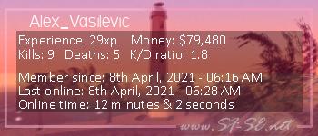 Player statistics userbar for Alex_Vasilevic