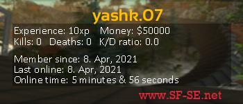 Player statistics userbar for yashk.07
